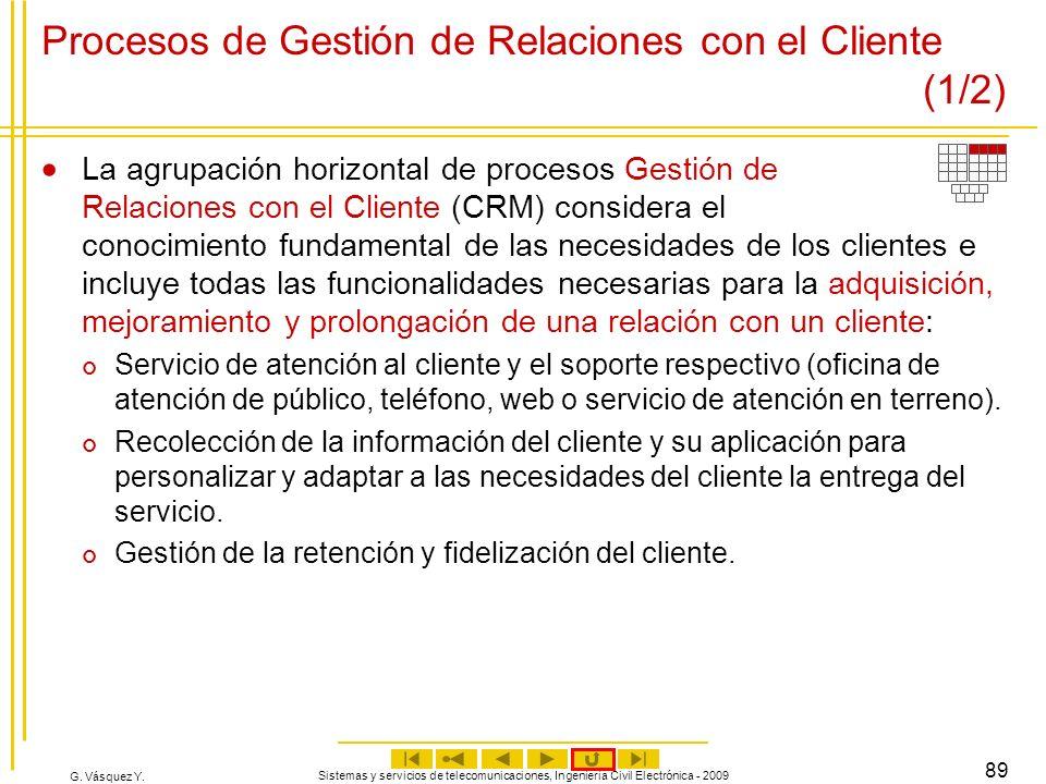 Procesos de Gestión de Relaciones con el Cliente (1/2)