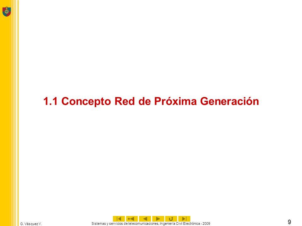 1.1 Concepto Red de Próxima Generación