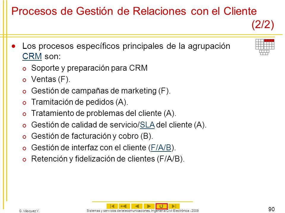 Procesos de Gestión de Relaciones con el Cliente (2/2)