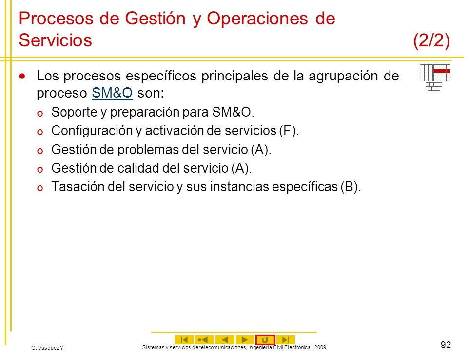 Procesos de Gestión y Operaciones de Servicios (2/2)