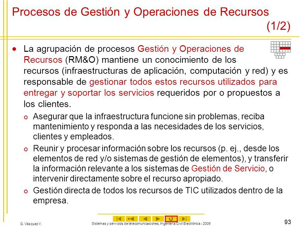 Procesos de Gestión y Operaciones de Recursos (1/2)