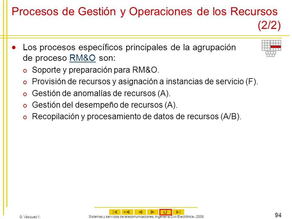 Procesos de Gestión y Operaciones de los Recursos (2/2)
