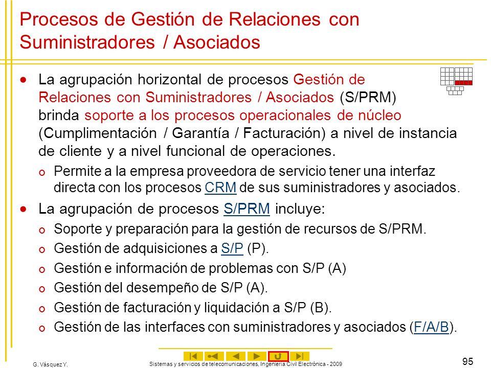 Procesos de Gestión de Relaciones con Suministradores / Asociados