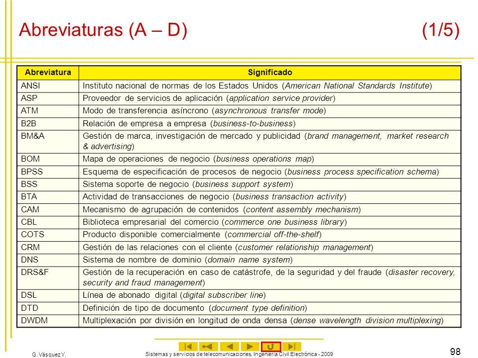 Abreviaturas (A – D) (1/5)