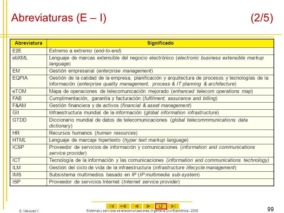 Abreviaturas (E – I) (2/5)