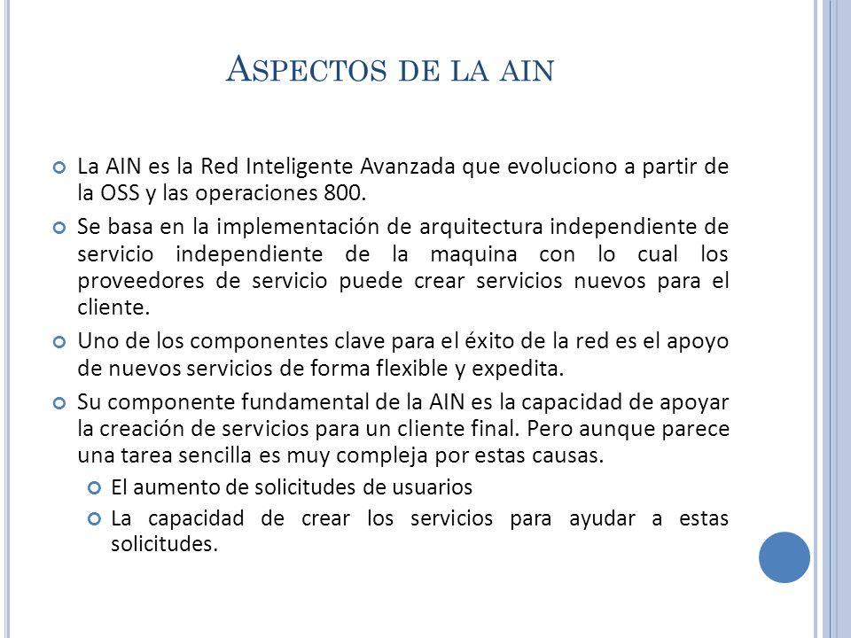 Aspectos de la ain La AIN es la Red Inteligente Avanzada que evoluciono a partir de la OSS y las operaciones 800.