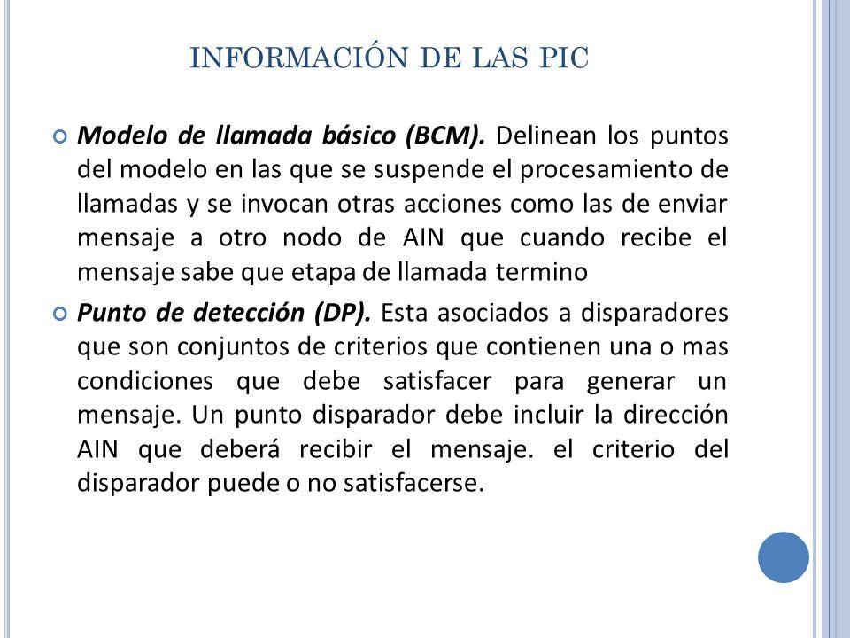 información de las pic