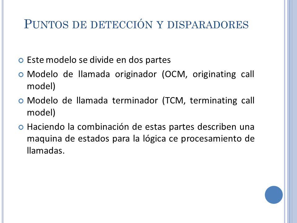 Puntos de detección y disparadores