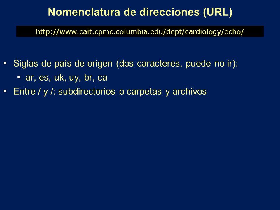 Nomenclatura de direcciones (URL)
