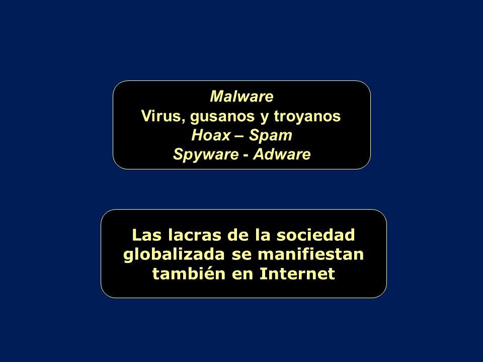 Malware Virus, gusanos y troyanos Hoax – Spam