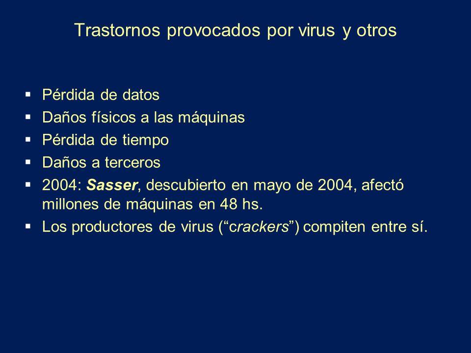 Trastornos provocados por virus y otros