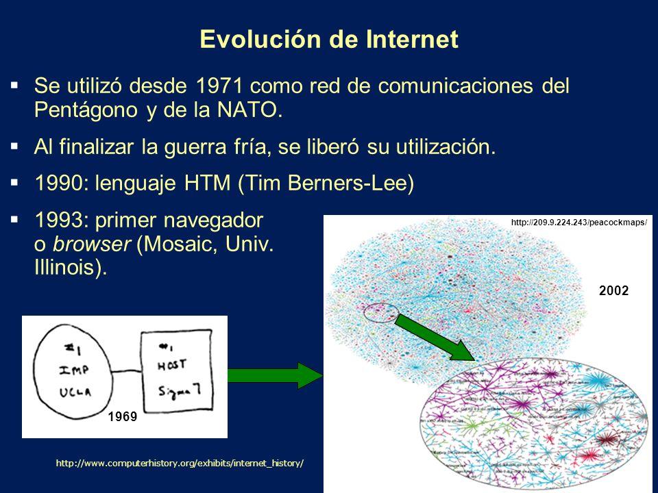 Evolución de Internet Se utilizó desde 1971 como red de comunicaciones del Pentágono y de la NATO.
