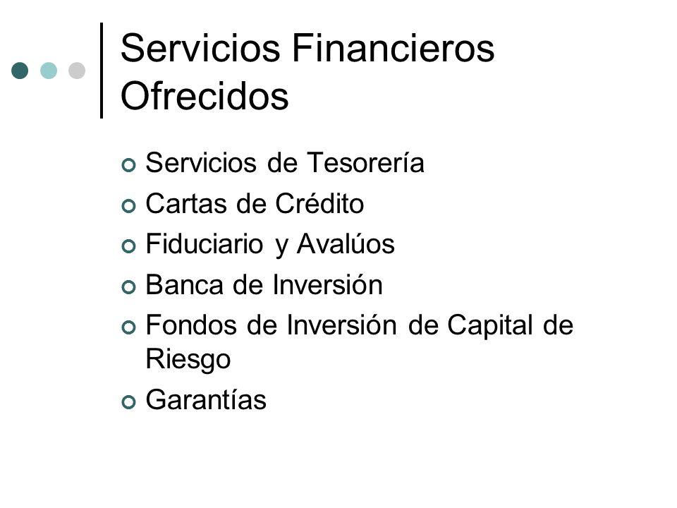 Servicios Financieros Ofrecidos