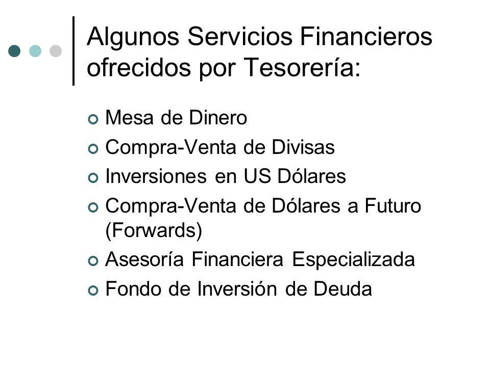 Algunos Servicios Financieros ofrecidos por Tesorería: