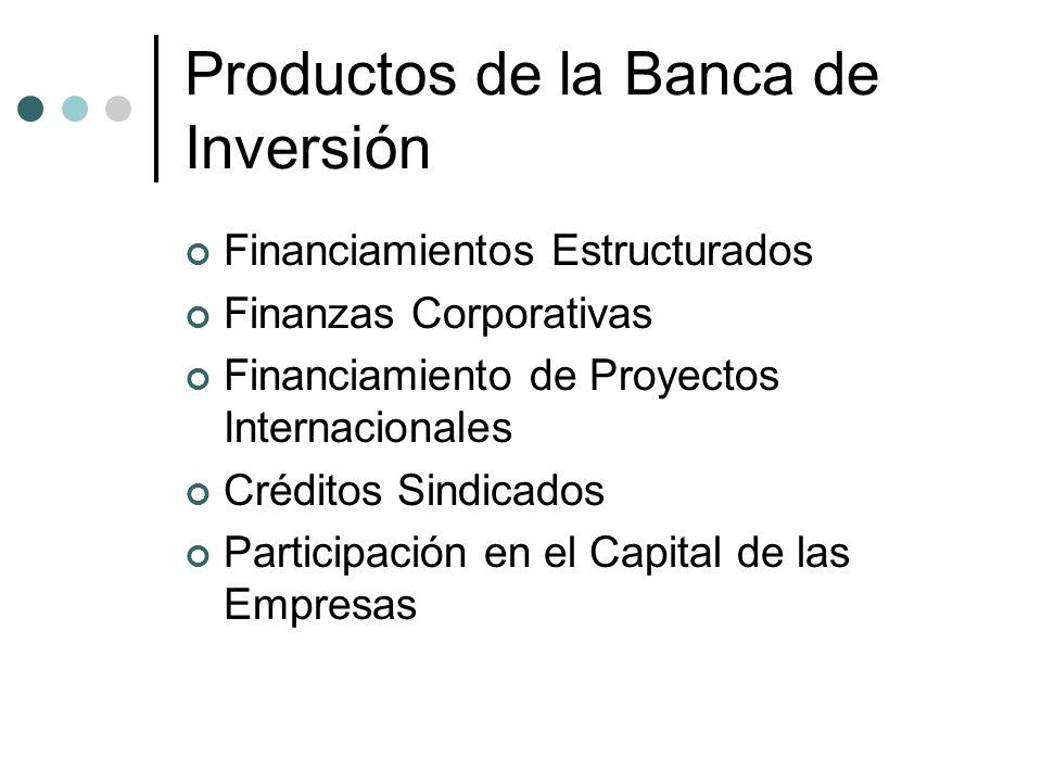 Productos de la Banca de Inversión