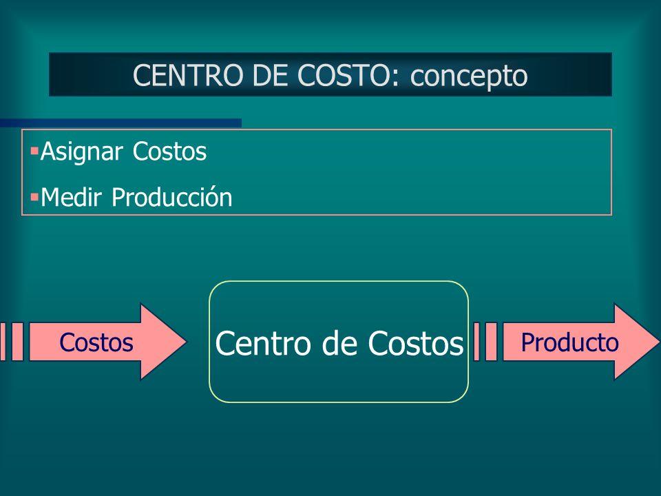 CENTRO DE COSTO: concepto