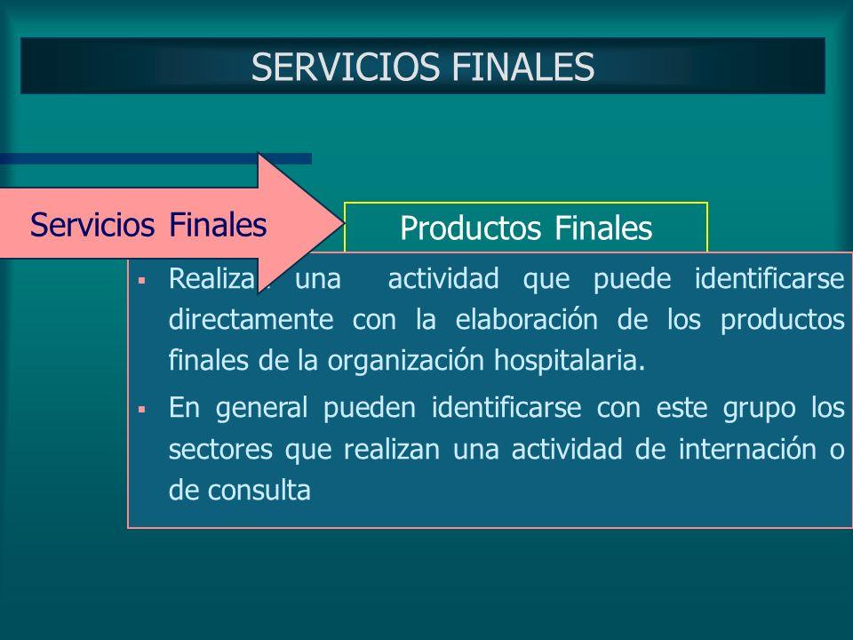 SERVICIOS FINALES Servicios Finales Productos Finales