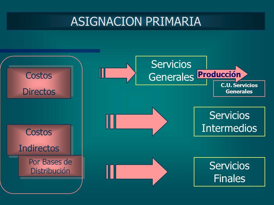 C.U. Servicios Generales