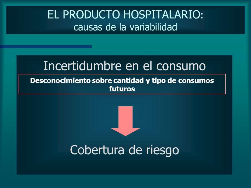 EL PRODUCTO HOSPITALARIO: causas de la variabilidad