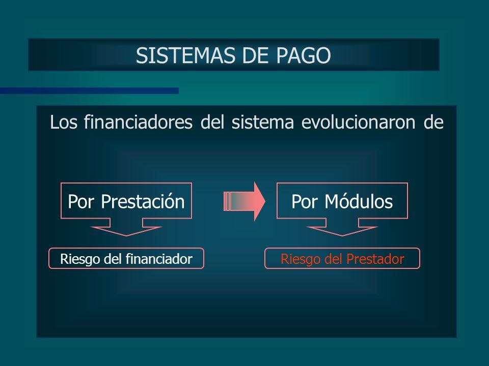 SISTEMAS DE PAGO Los financiadores del sistema evolucionaron de