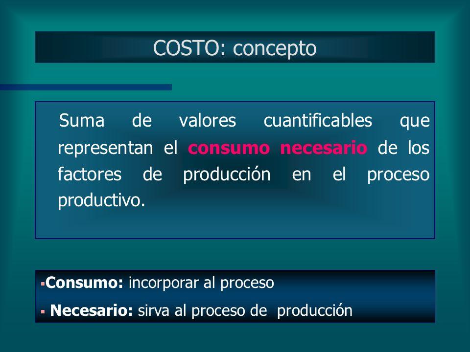 COSTO: conceptoSuma de valores cuantificables que representan el consumo necesario de los factores de producción en el proceso productivo.