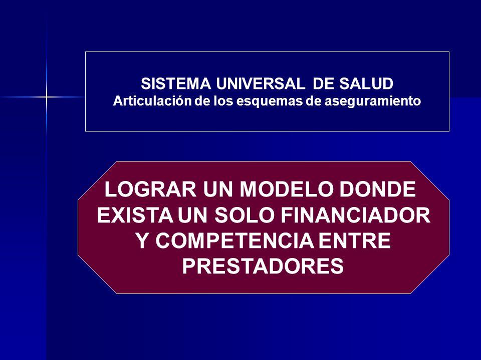 EXISTA UN SOLO FINANCIADOR Y COMPETENCIA ENTRE PRESTADORES