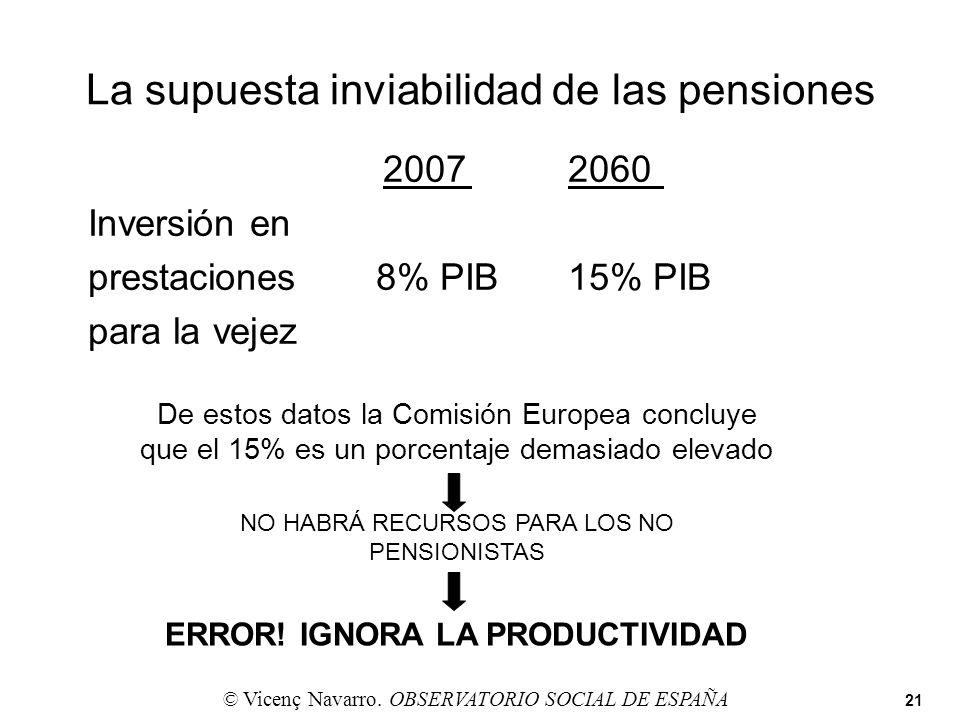La supuesta inviabilidad de las pensiones