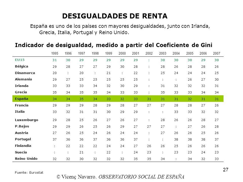 DESIGUALDADES DE RENTA