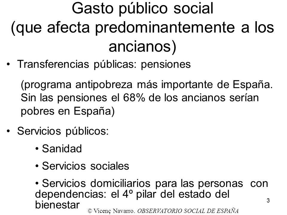 Gasto público social (que afecta predominantemente a los ancianos)