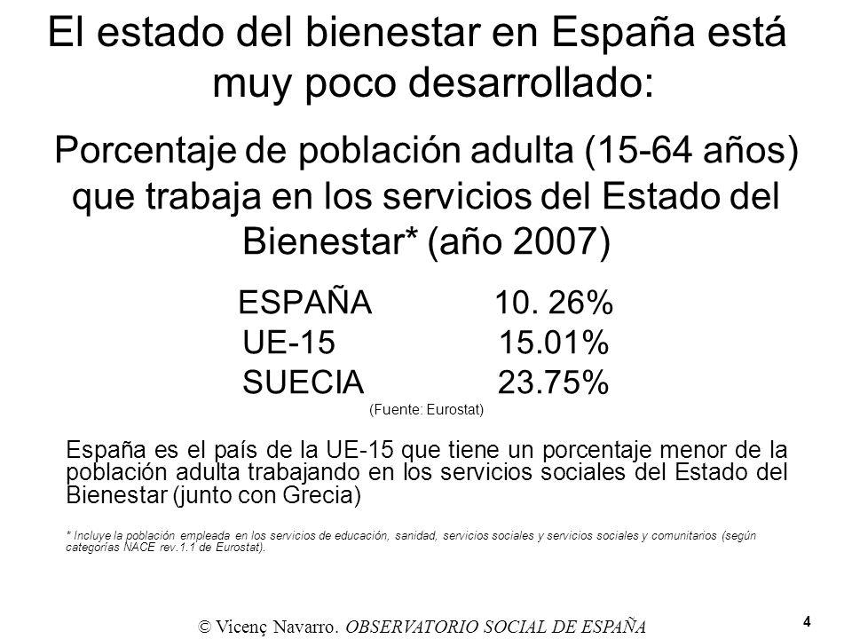 El estado del bienestar en España está muy poco desarrollado: