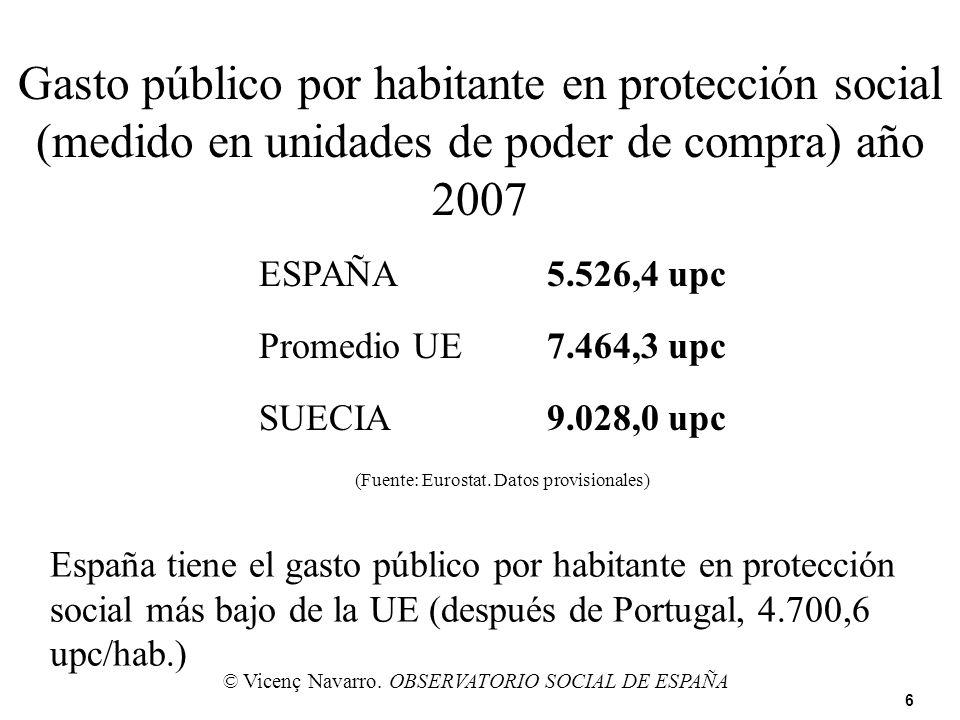 Gasto público por habitante en protección social (medido en unidades de poder de compra) año 2007
