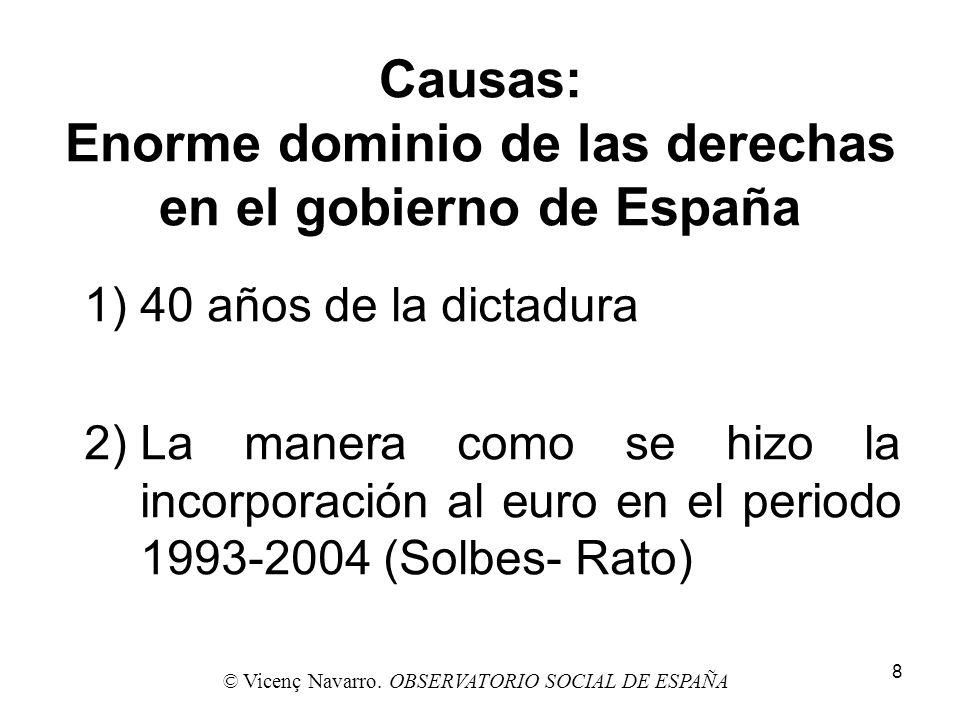 Causas: Enorme dominio de las derechas en el gobierno de España