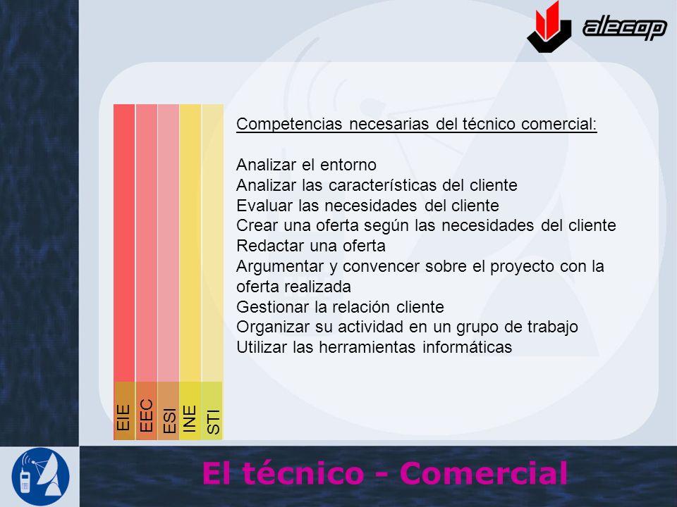 El técnico - Comercial Competencias necesarias del técnico comercial: