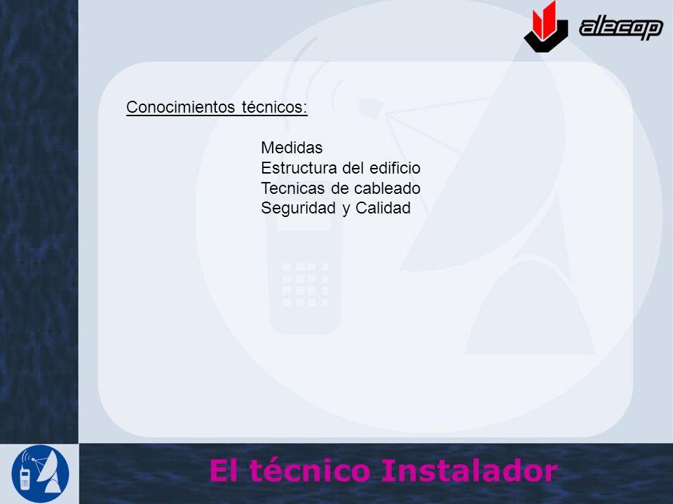 El técnico Instalador Conocimientos técnicos: Medidas