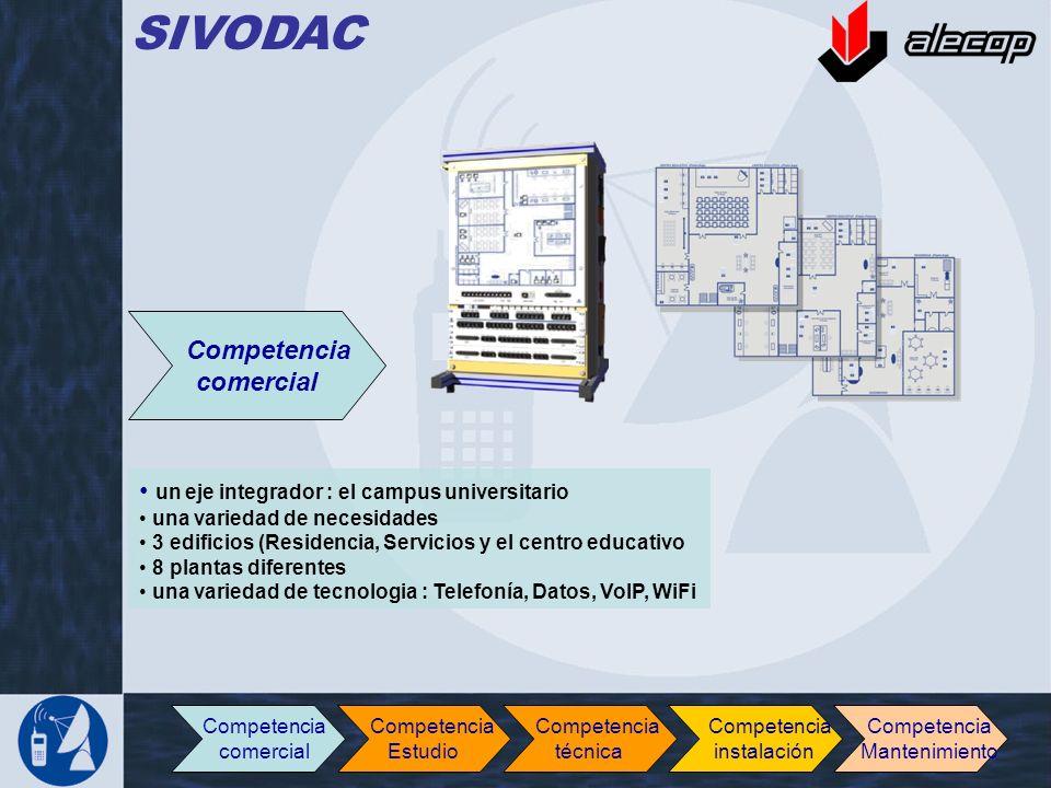 SIVODAC Competencia comercial