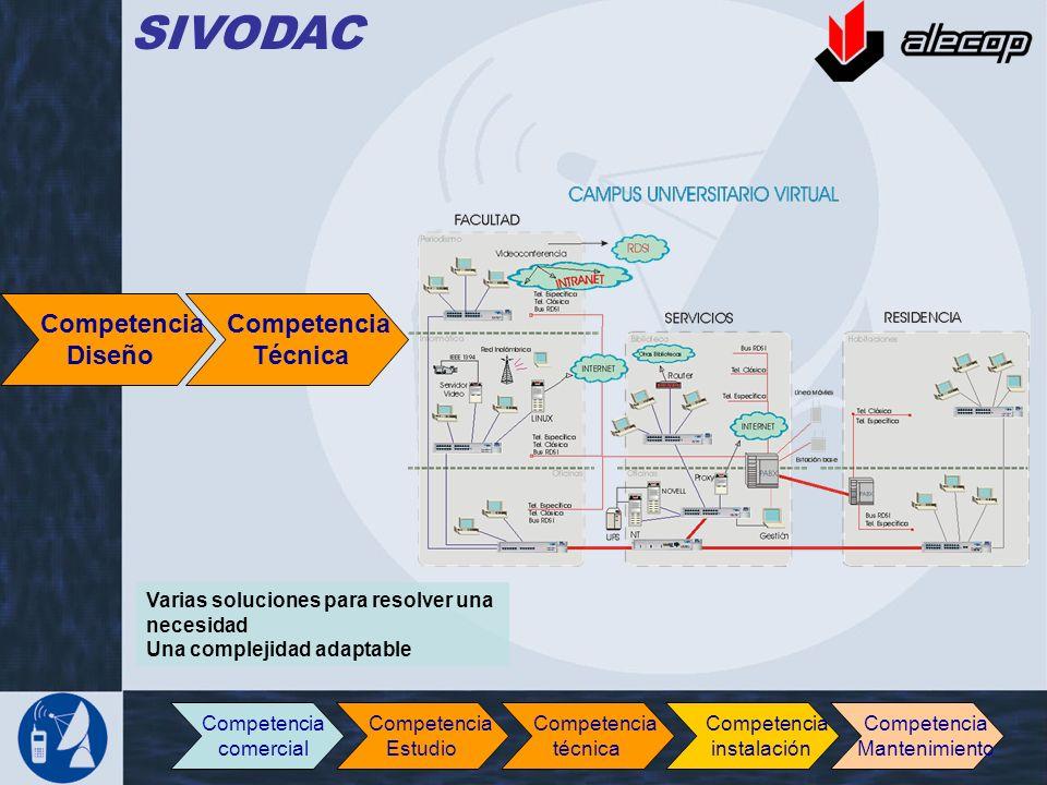 SIVODAC Competencia Diseño Competencia Técnica