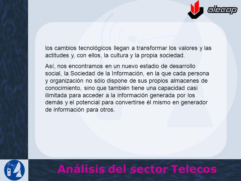Análisis del sector Telecos