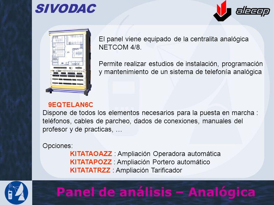 Panel de análisis – Analógica