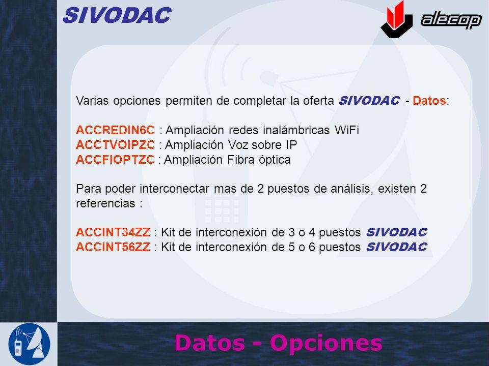 SIVODAC Datos - Opciones