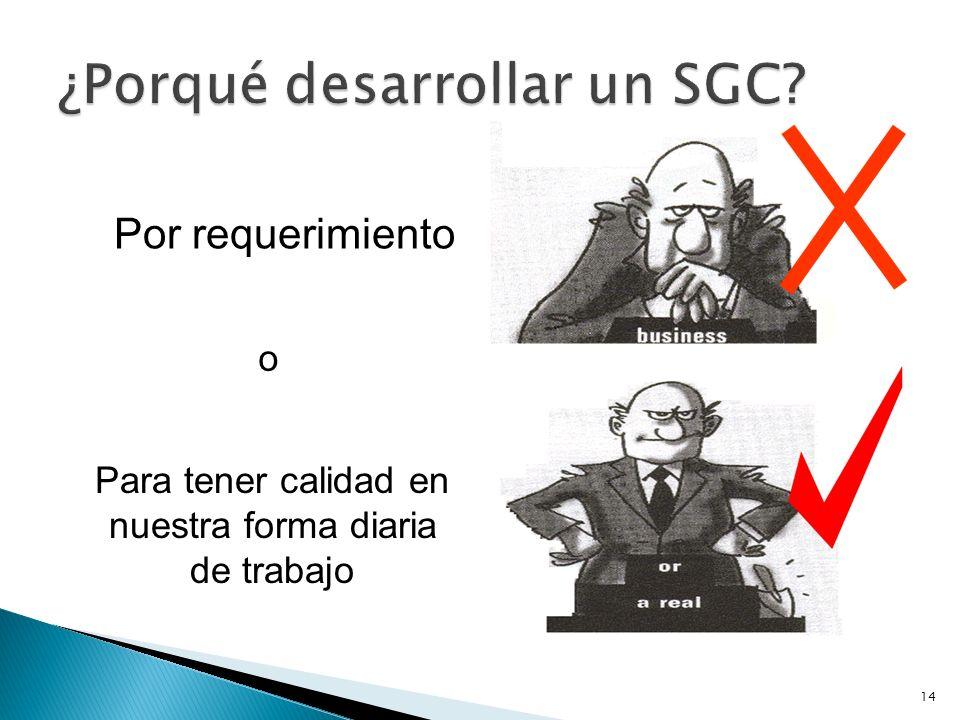 ¿Porqué desarrollar un SGC