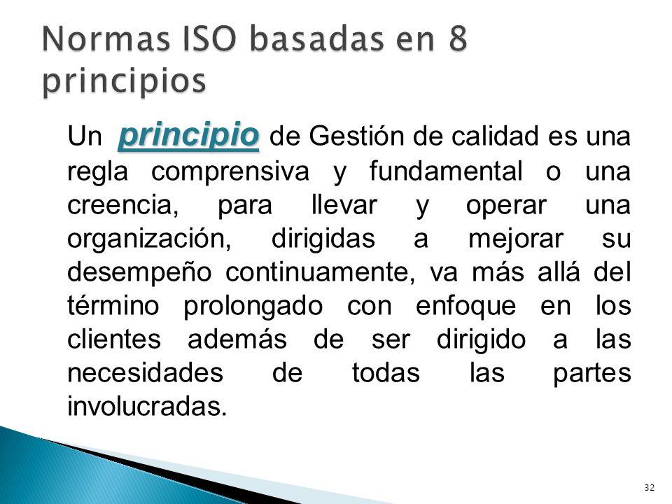 Normas ISO basadas en 8 principios