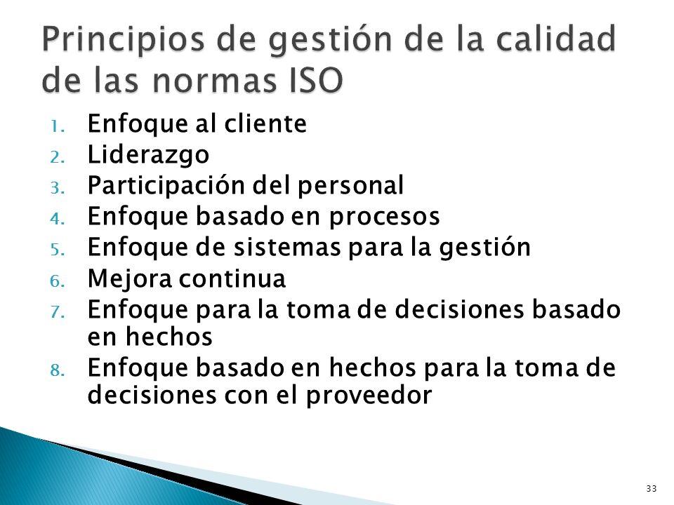 Principios de gestión de la calidad de las normas ISO