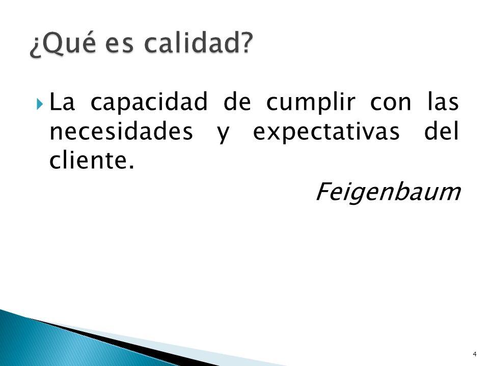 ¿Qué es calidad. La capacidad de cumplir con las necesidades y expectativas del cliente.