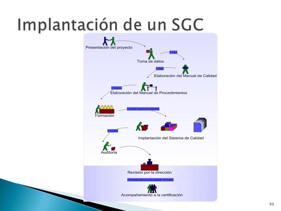 Implantación de un SGC