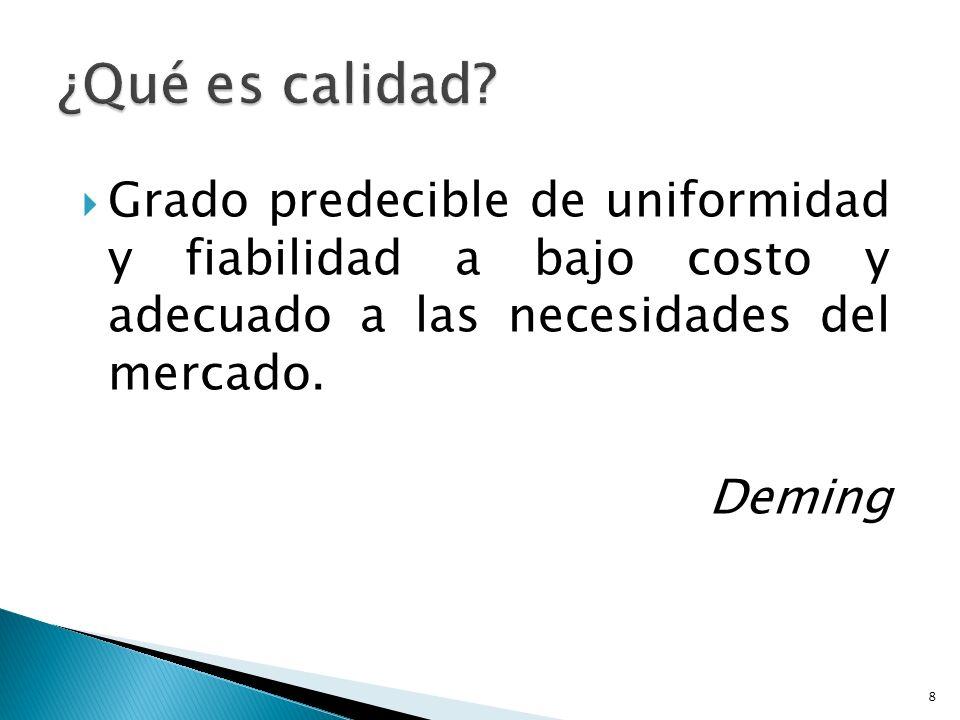 ¿Qué es calidad Grado predecible de uniformidad y fiabilidad a bajo costo y adecuado a las necesidades del mercado.