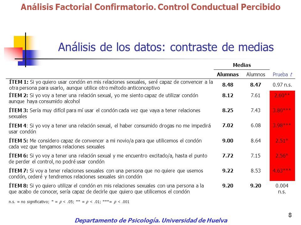 Análisis de los datos: contraste de medias