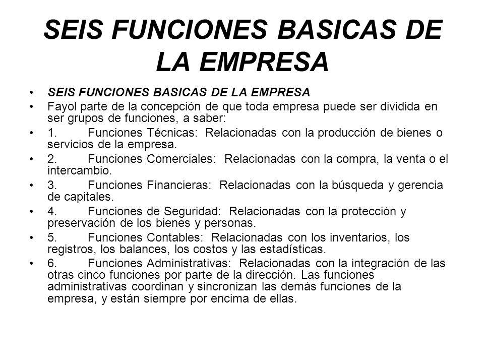 SEIS FUNCIONES BASICAS DE LA EMPRESA
