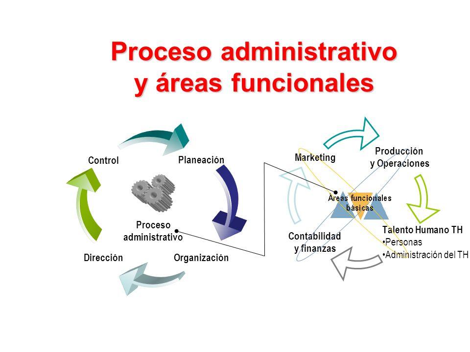 Proceso administrativo y áreas funcionales