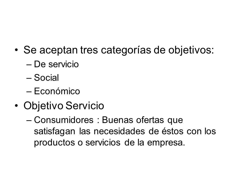 Se aceptan tres categorías de objetivos: