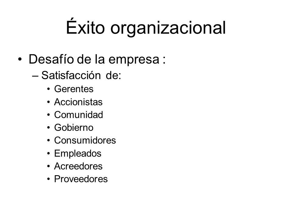 Éxito organizacional Desafío de la empresa : Satisfacción de: Gerentes